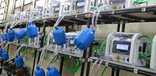 O sindicato das empresas expandiu a produção da fábrica de respiradores para 30x - 06.06.2020