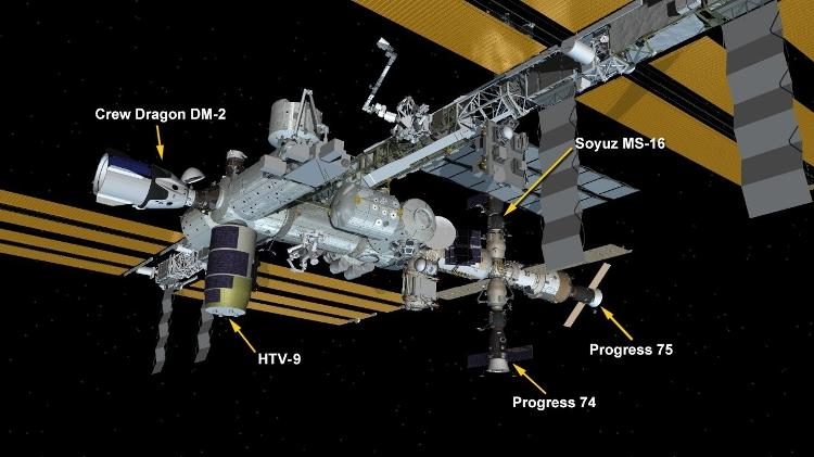 Cinco navios estão estacionados na ISS - Press release / ISS