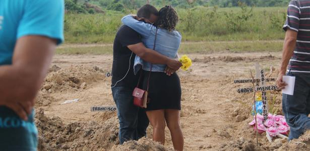 Brasil confirma 1.382 novas mortes, o maior número já anunciado no domingo