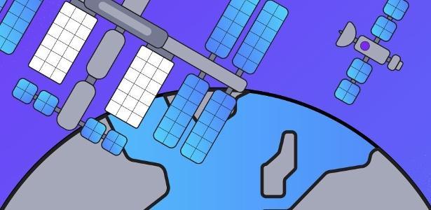 Wi-Fi espacial: como os astronautas se conectam à Internet além da Terra? - 16.07.2020