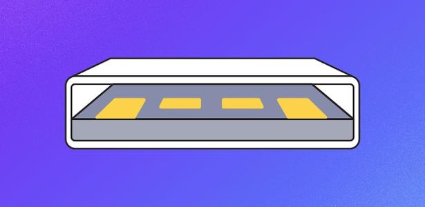 Ponte entre dispositivos: como os cabos USB podem transferir dados e energia? - 23.7.2020
