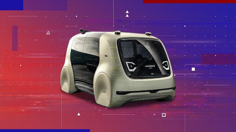 Transporte do futuro