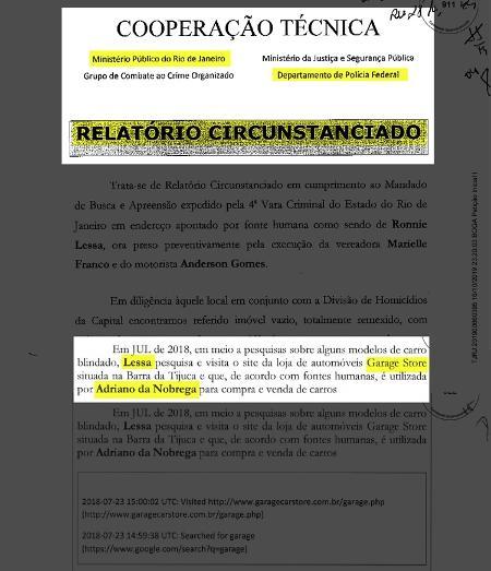 caso de marielle - Arte / UOL - Arte / UOL